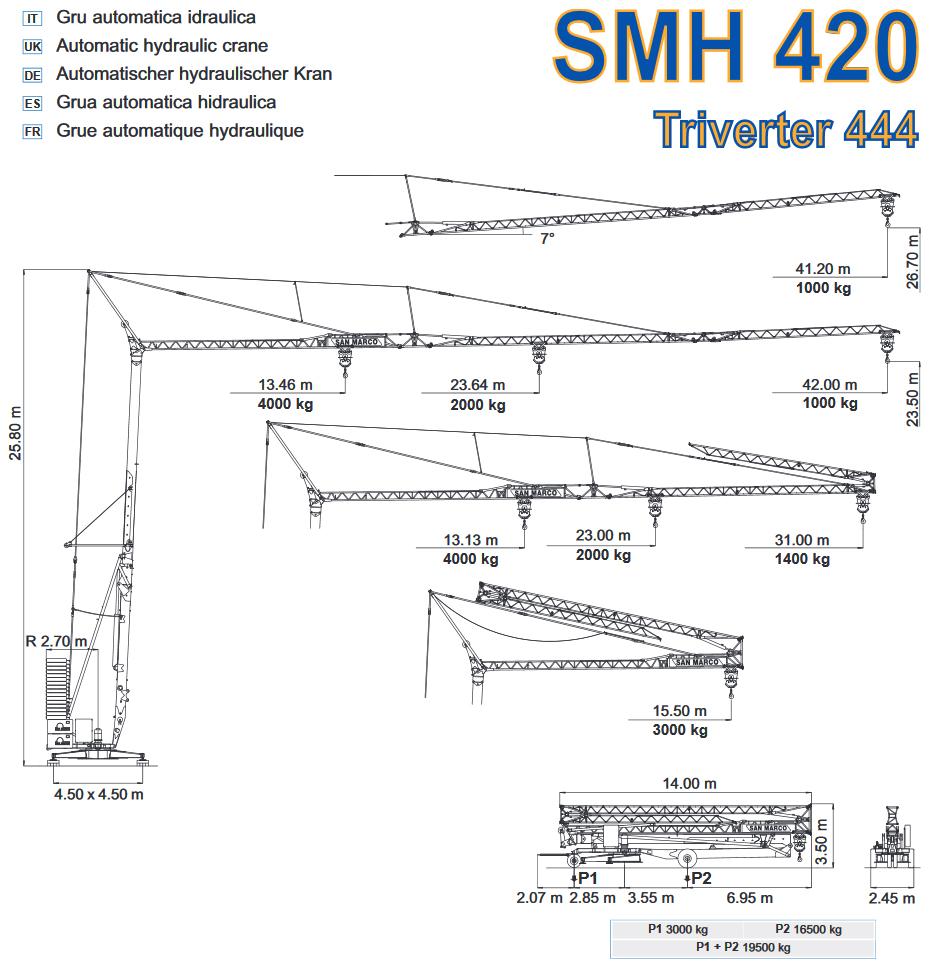 San Marco SMH 420