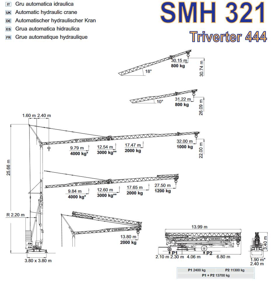 San Marco SMH 321 Crane